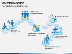 Growth Roadmap PPT Slide 2
