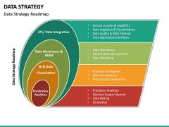 Data Strategy PPT Slide 23