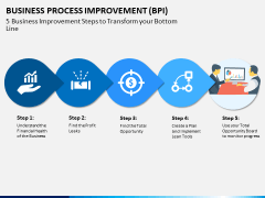 Business process improvement PPT slide 3