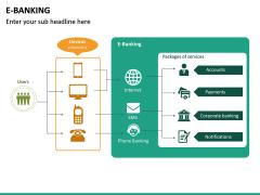 E-Banking PPT Slide 32