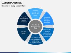 Lesson Planning PPT Slide 10