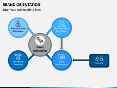 Brand Orientation PPT Slide 2