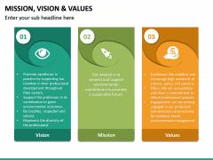 Mission, Vision and Values PPT Slide 32