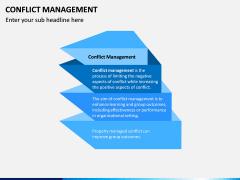 Conflict Management PPT Slide 2