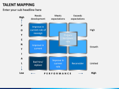 Talent Mapping PPT slide 10
