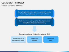 Customer Intimacy PPT Slide 16