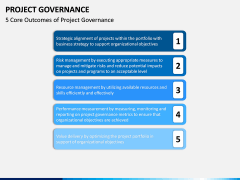 Project Governance PPT slide 12