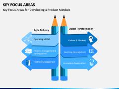 Key Focus Areas PPT Slide 1