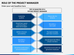 Role of the Project Manager PPT Slide 4