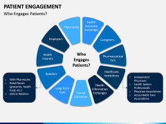 Patient Engagement PPT Slide 5