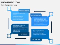 Engagement Loop PPT Slide 2
