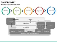 Value Delivery PPT Slide 34