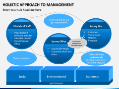 Holistic Approach to Management PPT Slide 12