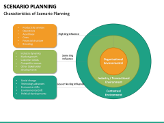 Scenario Planning PPT slide 27
