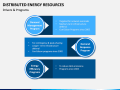 Distributed Energy Resources PPT Slide 11
