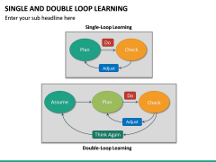 Single and Double Loop Learning PPT Slide 16