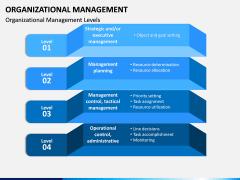 Organizational Management PPT Slide 3