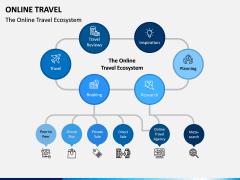 Online Travel PPT Slide 1