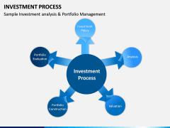 Investment Process PPT Slide 2