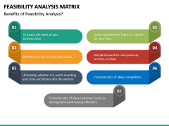 Feasibility Analysis Matrix PPT Slide 25