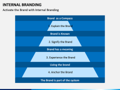 Internal Branding PPT Slide 9