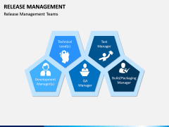 Release Management PPT Slide 6