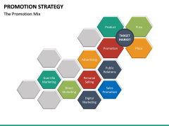 Promotion Strategy PPT Slide 27