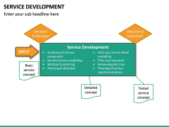 Service Development PPT Slide 26