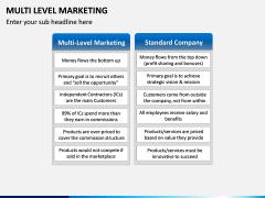 Multi Level Marketing (MLM) PPT Slide 9