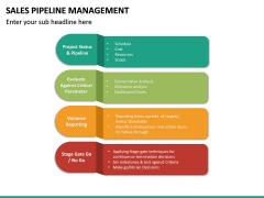 Sales Pipeline Management PPT Slide 37