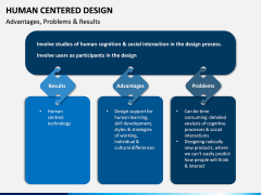 Human Centered Design PPT Slide 13
