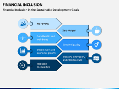 Financial Inclusion PPT Slide 16