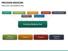 Precision Medicine PPT Slide 19