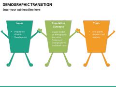 Demographic Transition PPT Slide 14