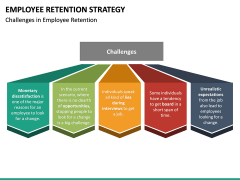 Employee Retention Strategy PPT slide 34