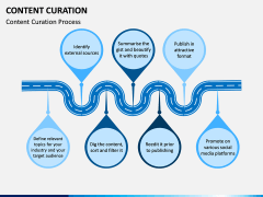 Content Curation PPT Slide 8