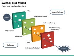 Swiss Cheese Model PPT Slide 18