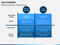 Deep Learning PPT Slide 13