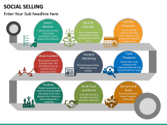 Social Selling PPT Slide 17