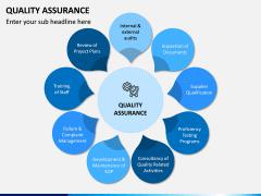 Quality Assurance PPT Slide 6