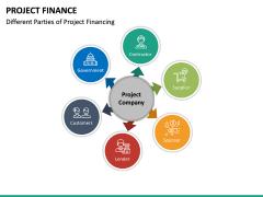 Project Finance PPT Slide 24