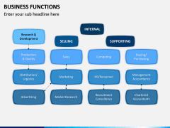 Business Functions PPT Slide 12