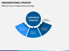 Organizational Strategy PPT Slide 14