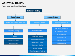 Software Testing PPT Slide 3