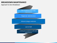 Breakdown Maintenance PPT Slide 8