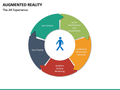 Augmented Reality PPT Slide 16