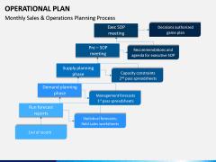 Operational Plan PPT Slide 8