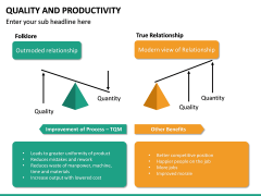 Quality and Productivity PPT Slide 31
