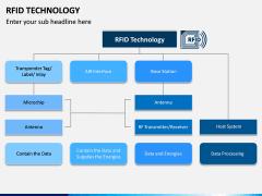 RFID Technology PPT Slide 2