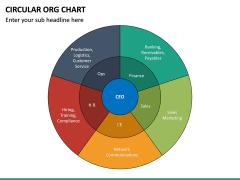Circular ORG Chart PPT Slide 28